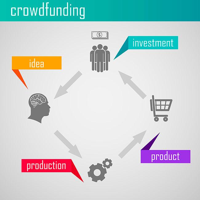 Biomasa y crowdfunding